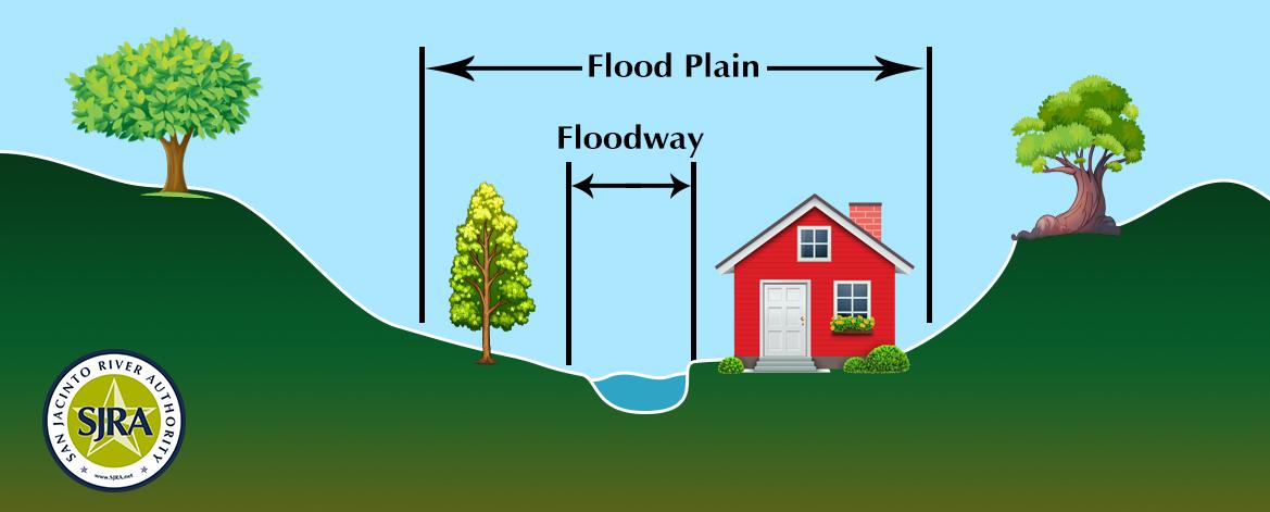 what are floodplans - 28 images - flood hazard
