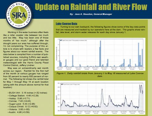 Update on Rainfall and River Flow