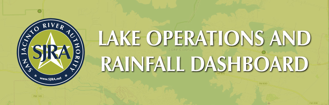 Lake Operations and Rainfall dashboard