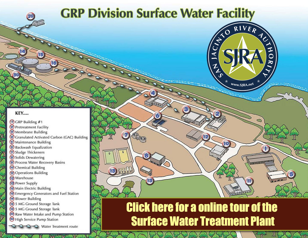 Take a tour of the surface water treatment plant