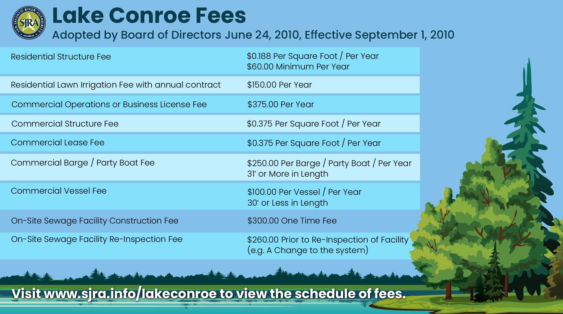 Lake Conroe Fees
